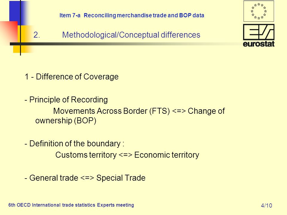 Item 7-a Reconciling merchandise trade and BOP data 6th OECD International trade statistics Experts meeting 4/10 2.Methodological/Conceptual differenc