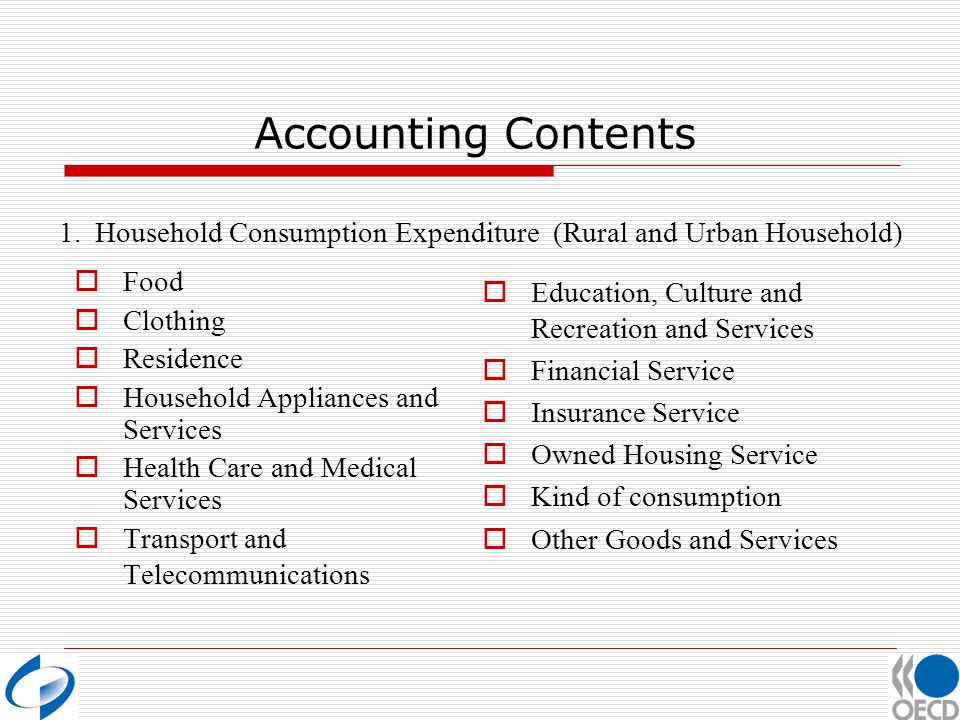 Accounting Contents 2.