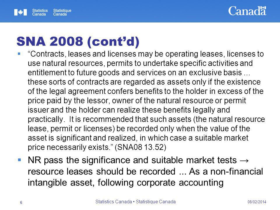 Contracts, leases and licenses may be operating leases, licenses to use natural resources, permits to undertake specific activities and entitlement to