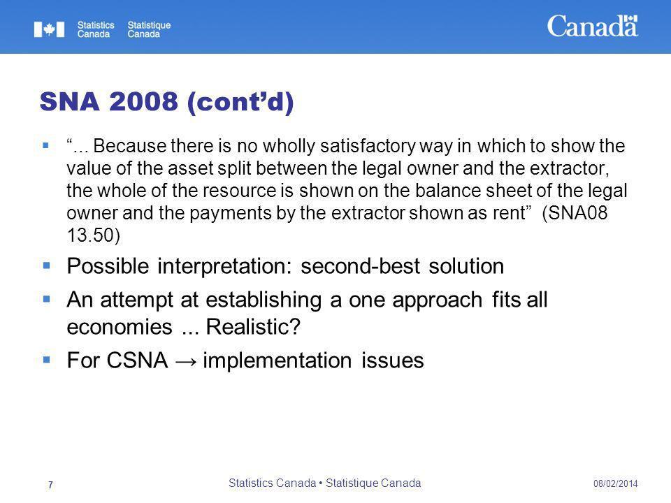 SNA 2008 (contd)...