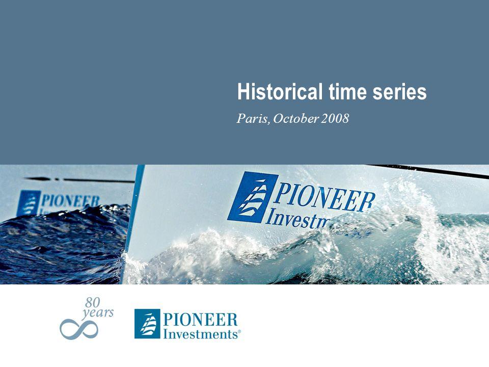 Historical time series Paris, October 2008