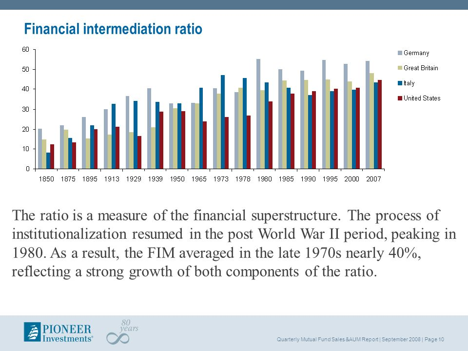 Quarterly Mutual Fund Sales &AUM Report | September 2008 | Page 10 Financial intermediation ratio The ratio is a measure of the financial superstructu