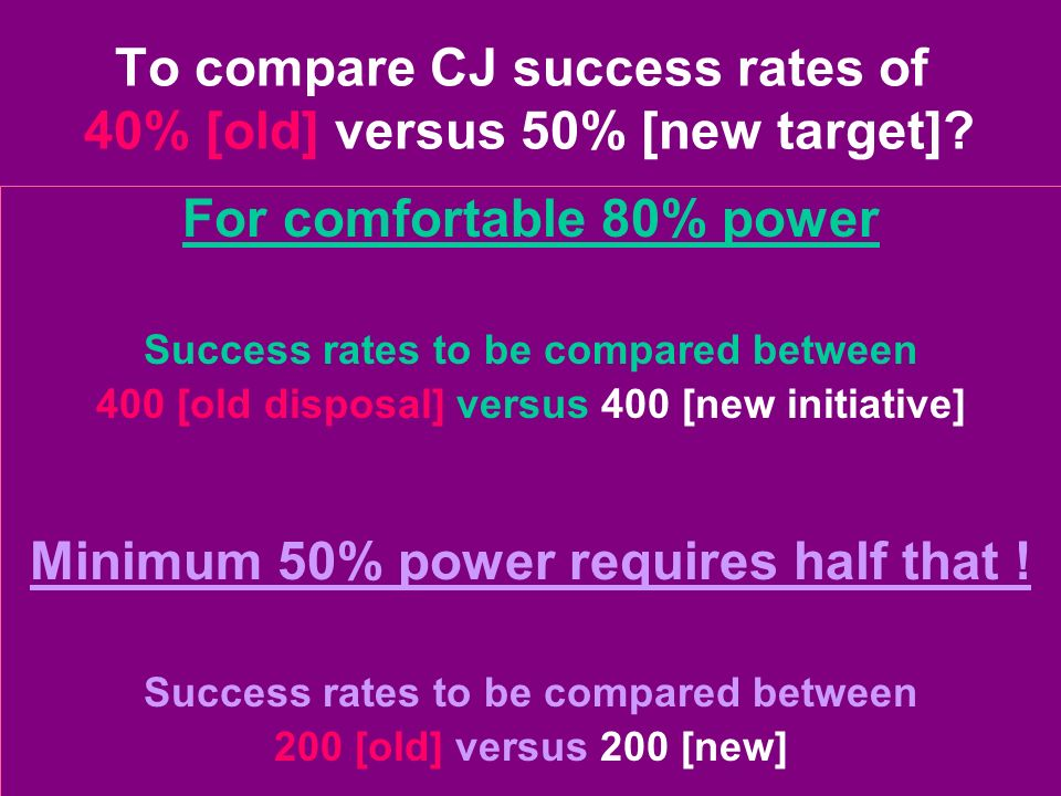 To compare CJ success rates of 40% [old] versus 50% [new target].