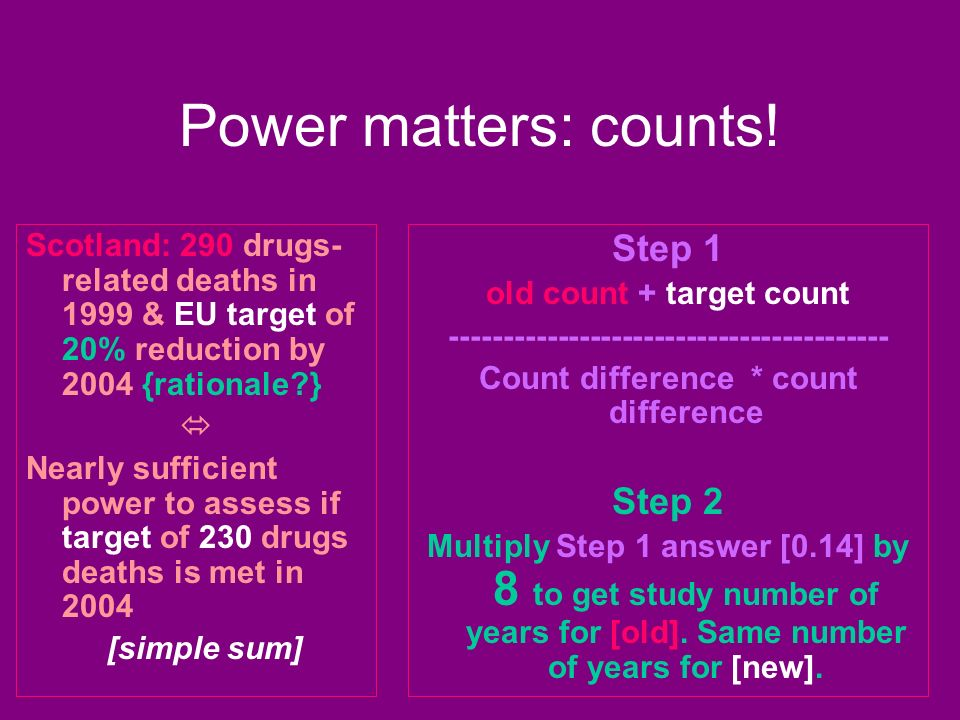Power matters: counts! Scotland: 290 drugs- related deaths in 1999 & EU target of 20% reduction by 2004 {rationale?} Nearly sufficient power to assess