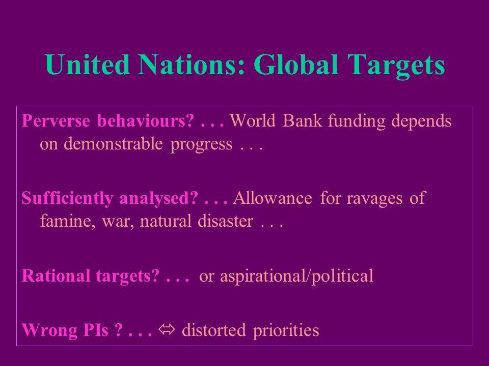 United Nations: Global Targets Perverse behaviours ...
