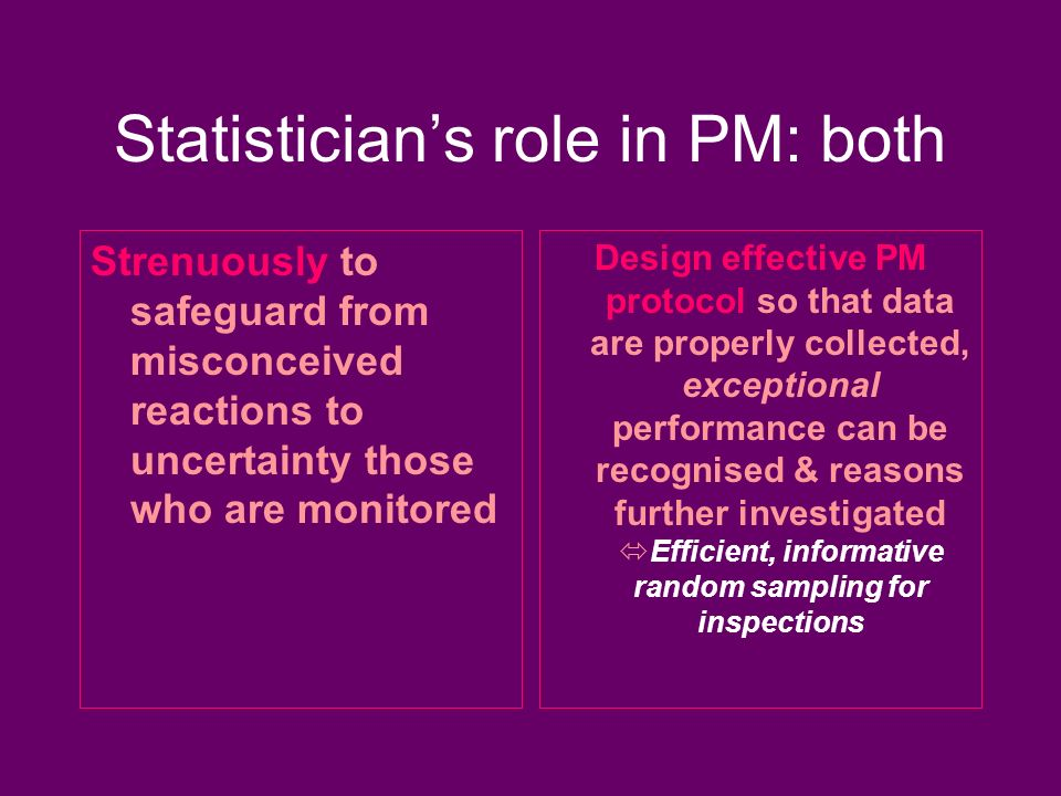 Statisticians role in PM: both Strenuously to safeguard from misconceived reactions to uncertainty those who are monitored Design effective PM protocol so that data are properly collected, exceptional performance can be recognised & reasons further investigated Efficient, informative random sampling for inspections