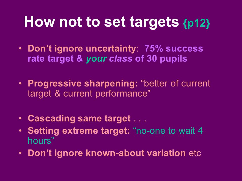 How not to set targets {p12} Dont ignore uncertainty: 75% success rate target & your class of 30 pupils Progressive sharpening: better of current target & current performance Cascading same target...