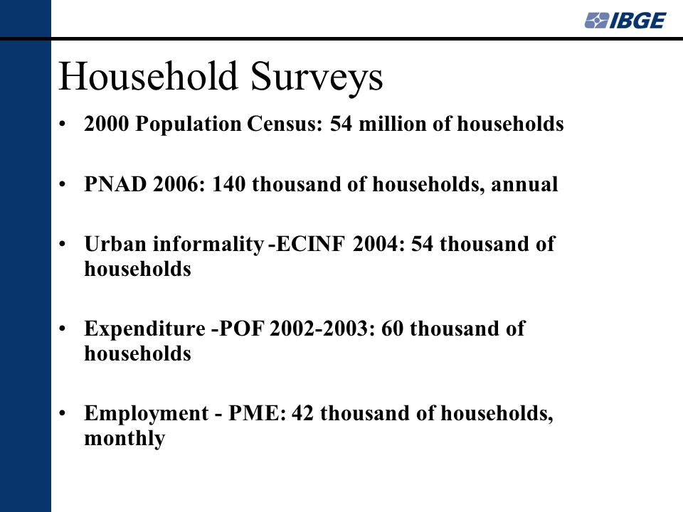 Household Surveys 2000 Population Census: 54 million of households PNAD 2006: 140 thousand of households, annual Urban informality -ECINF 2004: 54 tho