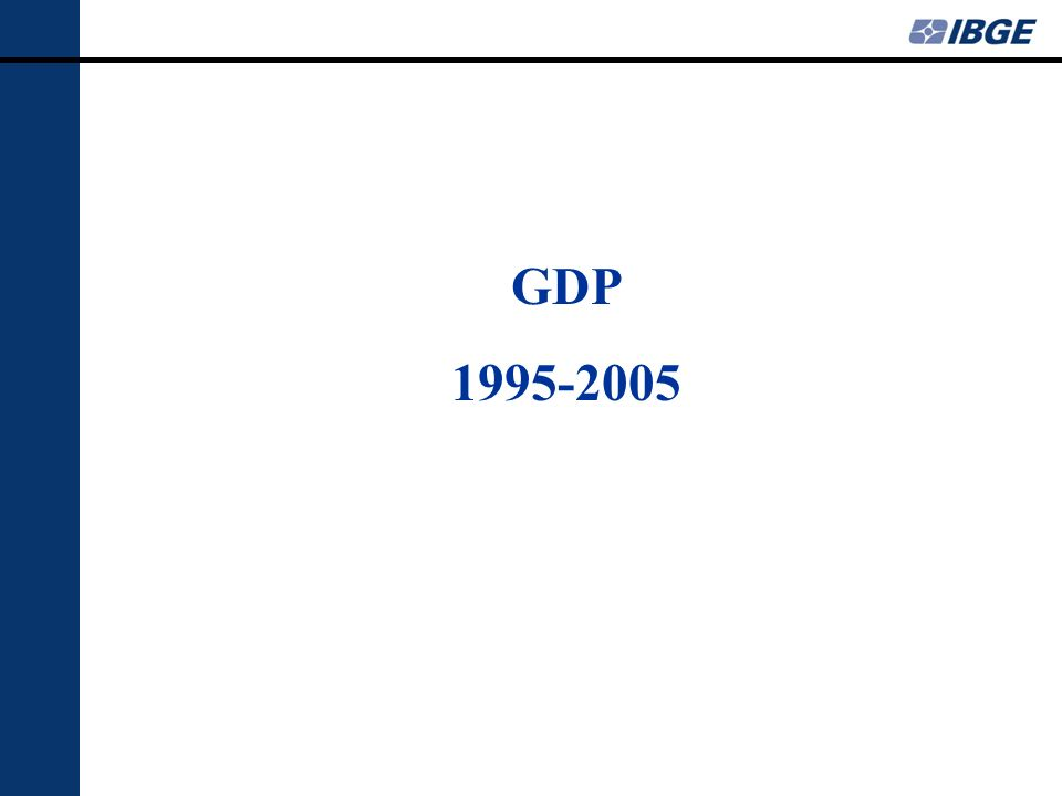 GDP 1995-2005