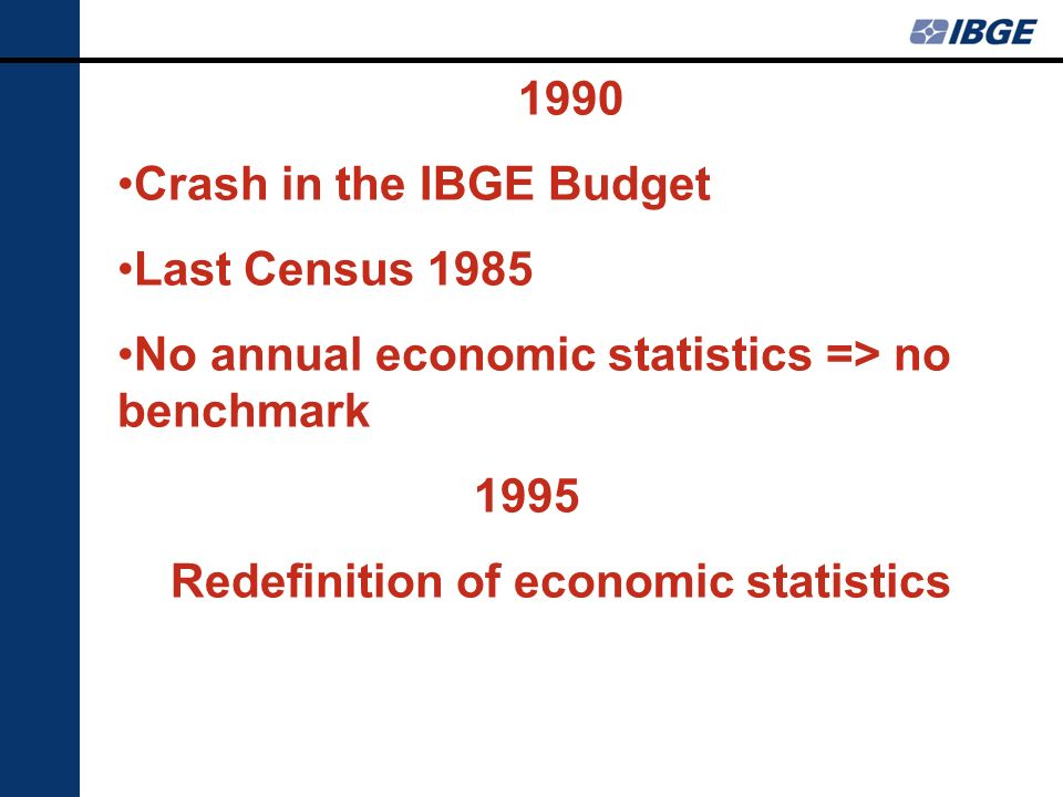 1990 Crash in the IBGE Budget Last Census 1985 No annual economic statistics => no benchmark 1995 Redefinition of economic statistics