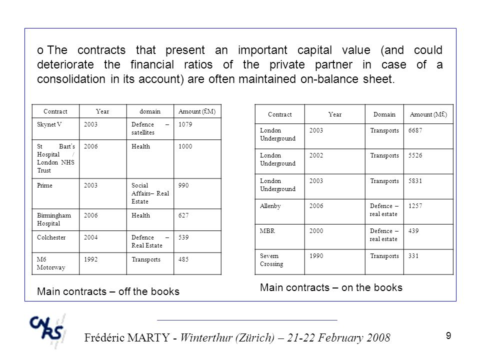 9 Frédéric MARTY - Winterthur (Zürich) – 21-22 February 2008 o The contracts that present an important capital value (and could deteriorate the financial ratios of the private partner in case of a consolidation in its account) are often maintained on-balance sheet.
