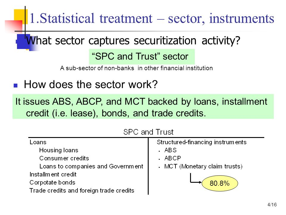 1.Statistical treatment – sector, instruments What sector captures securitization activity.