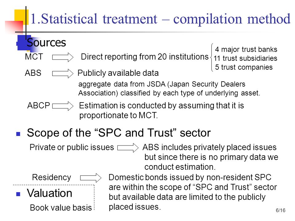 1.Statistical treatment – compilation method Sources Scope of the SPC and Trust sector Valuation 4 major trust banks 11 trust subsidiaries 5 trust companies MCT Direct reporting from 20 institutions ABS Publicly available data aggregate data from JSDA (Japan Security Dealers Association) classified by each type of underlying asset.