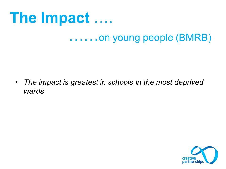 The Impact ….
