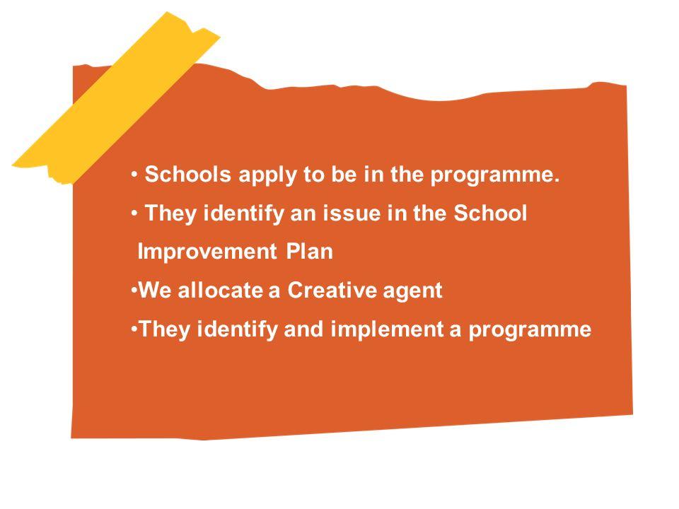 Reinterpret the Curriculum Thistley Hough School Stoke
