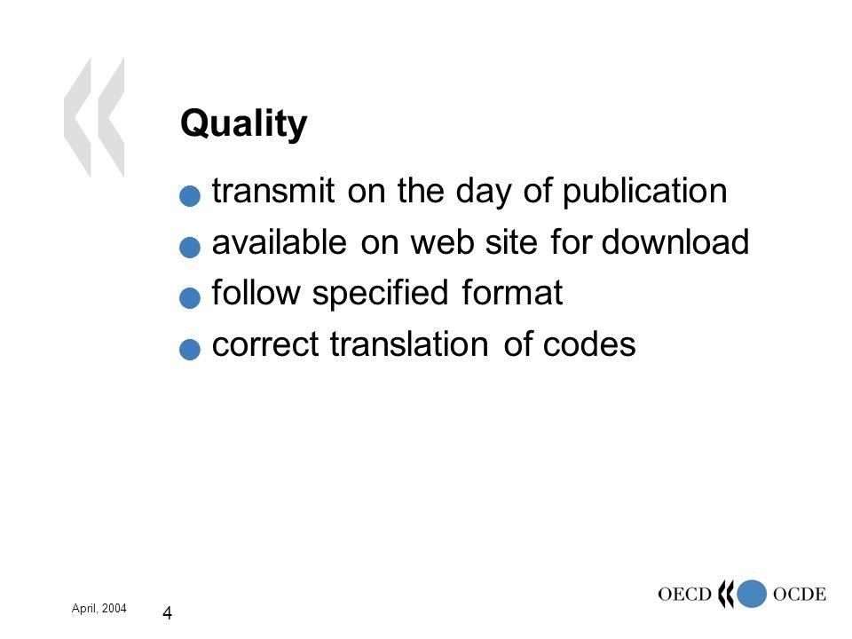 April, 2004 15 SIS Architecture ProductionStorageDissemination Data Production Environments (incl.