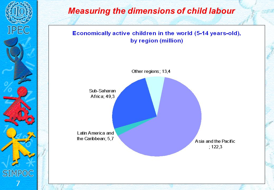 7 © G. Palazzo Measuring the dimensions of child labour