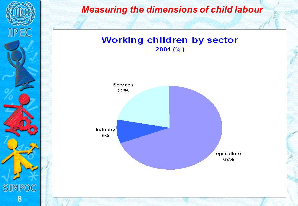 8 © G. Palazzo Measuring the dimensions of child labour