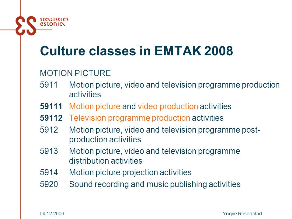 Yngve Rosenblad Culture classes in EMTAK 2008 MOTION PICTURE 5911Motion picture, video and television programme production activities 59111Motion picture and video production activities 59112Television programme production activities 5912Motion picture, video and television programme post- production activities 5913Motion picture, video and television programme distribution activities 5914Motion picture projection activities 5920Sound recording and music publishing activities