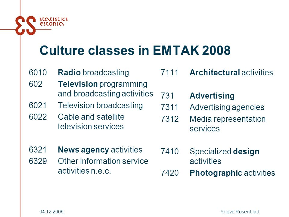Yngve Rosenblad Culture classes in EMTAK Radio broadcasting 602Television programming and broadcasting activities 6021Television broadcasting 6022Cable and satellite television services 6321News agency activities 6329Other information service activities n.e.c.
