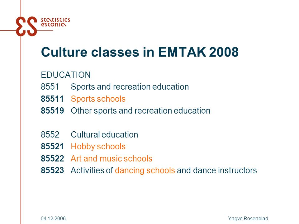 Yngve Rosenblad Culture classes in EMTAK 2008 EDUCATION 8551Sports and recreation education 85511Sports schools 85519Other sports and recreation education 8552Cultural education 85521Hobby schools 85522Art and music schools 85523Activities of dancing schools and dance instructors