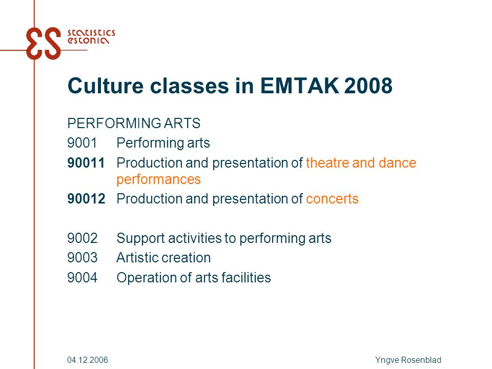 Yngve Rosenblad Culture classes in EMTAK 2008 PERFORMING ARTS 9001Performing arts 90011Production and presentation of theatre and dance performances 90012Production and presentation of concerts 9002Support activities to performing arts 9003Artistic creation 9004Operation of arts facilities