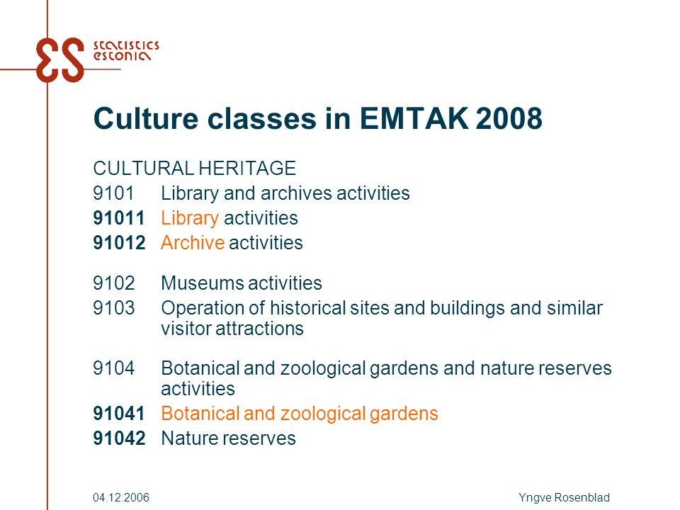 Yngve Rosenblad Culture classes in EMTAK 2008 CULTURAL HERITAGE 9101Library and archives activities 91011Library activities 91012Archive activities 9102Museums activities 9103Operation of historical sites and buildings and similar visitor attractions 9104Botanical and zoological gardens and nature reserves activities 91041Botanical and zoological gardens 91042Nature reserves