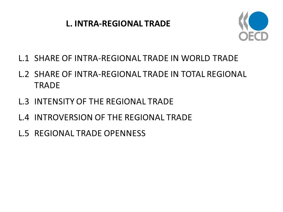 L. INTRA-REGIONAL TRADE L.1 SHARE OF INTRA-REGIONAL TRADE IN WORLD TRADE L.2 SHARE OF INTRA-REGIONAL TRADE IN TOTAL REGIONAL TRADE L.3 INTENSITY OF TH