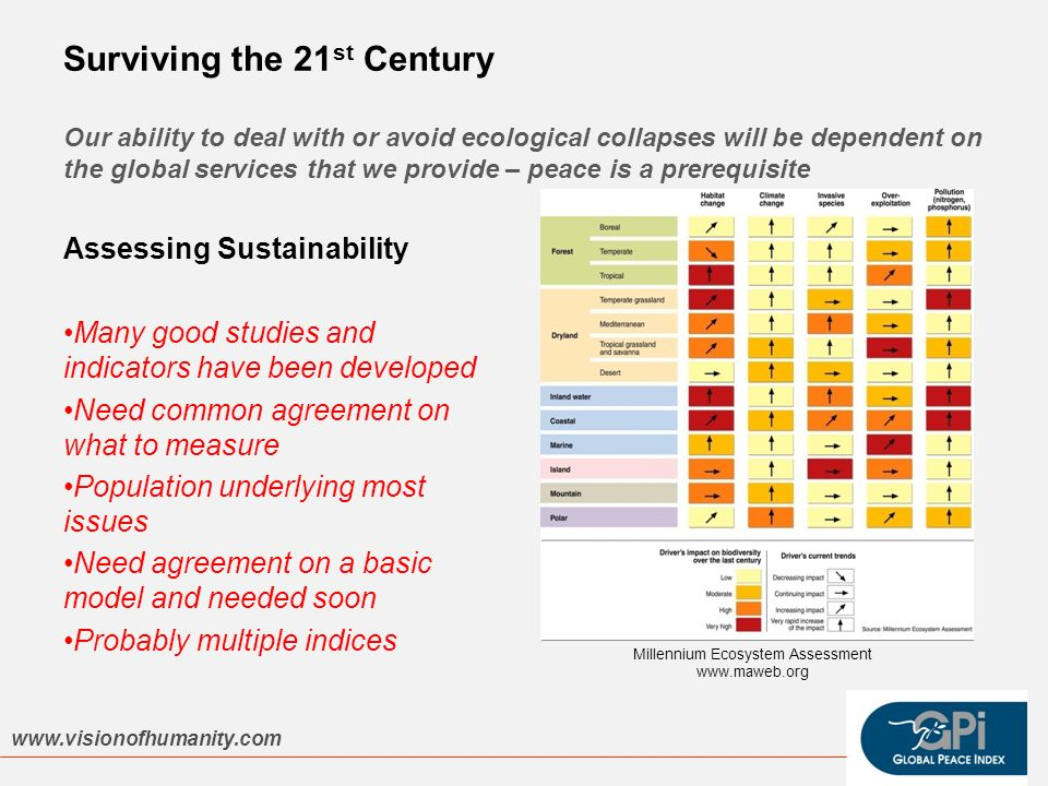Surviving the 21 st Century Our ability to deal with or avoid ecological collapses will be dependent on the global services that we provide – peace is