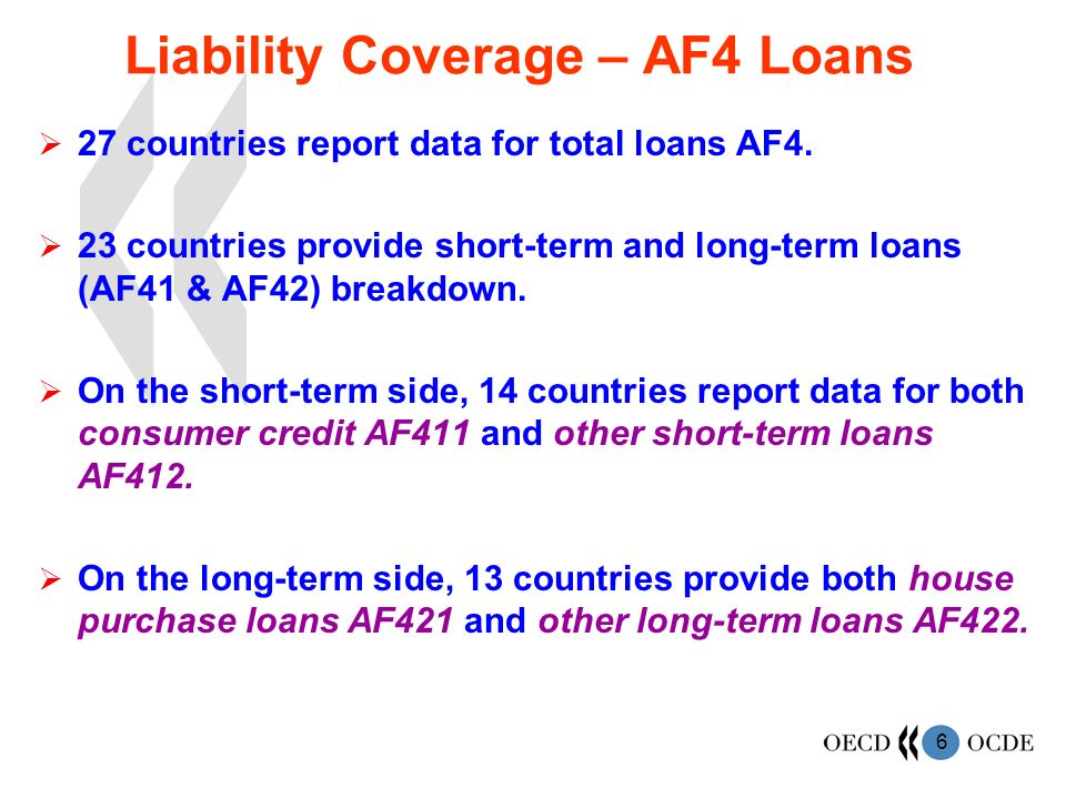 6 Liability Coverage – AF4 Loans 27 countries report data for total loans AF4.