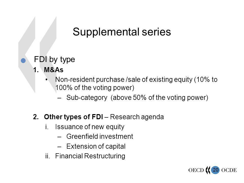 20 Supplemental series FDI by type 1.M&As Non-resident purchase /sale of existing equity (10% to 100% of the voting power) –Sub-category (above 50% of the voting power) 2.Other types of FDI – Research agenda i.Issuance of new equity –Greenfield investment –Extension of capital ii.Financial Restructuring