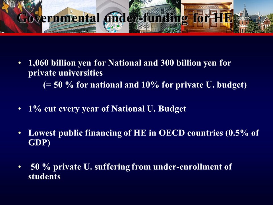 10 Governmental under-funding for HE 1,060 billion yen for National and 300 billion yen for private universities (= 50 % for national and 10% for priv