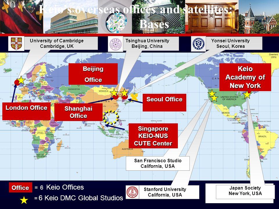 17 University of Cambridge Cambridge, UK Japan Society New York, USA Tsinghua University Beijing, China Keio Academy of New York Yonsei University Seo