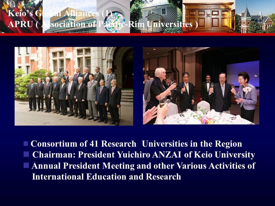 18 Keios Global Alliances (1) APRU ( Association of Pacific-Rim Universities ) Consortium of 41 Research Universities in the Region Chairman: Presiden