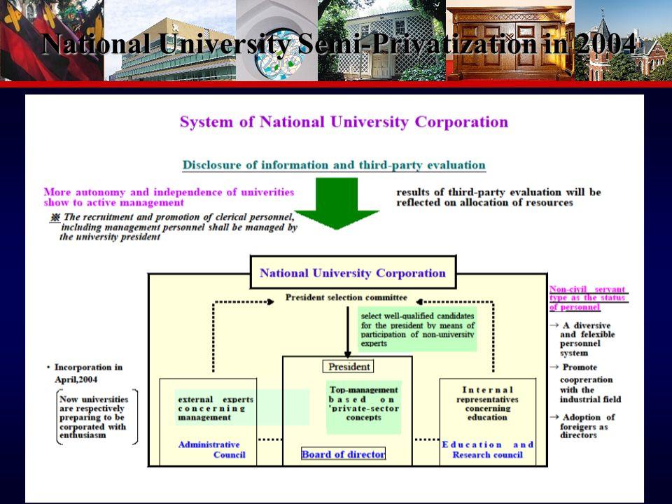 8 National University Semi-Privatization in 2004