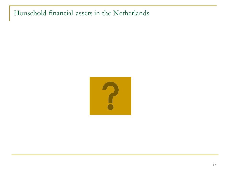 15 Household financial assets in the Netherlands