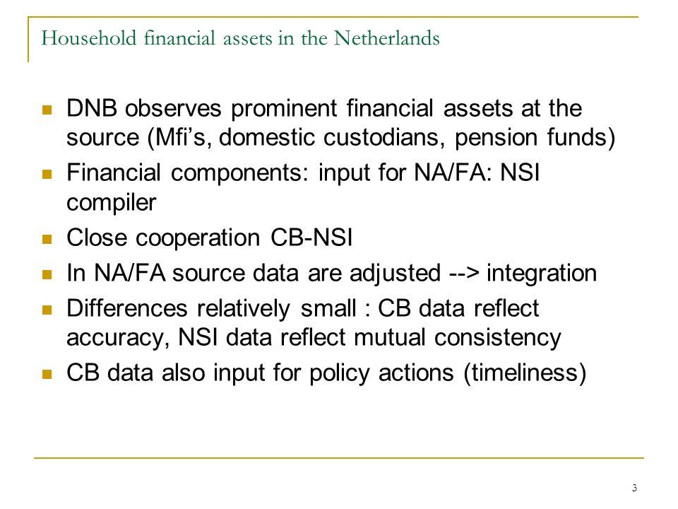 4 Basic data: Total financial assets> 1.300 bln Twice Dutch GDP Net financial assets 700 bln 53.000 per citizen older than 18 yr Net financial worth grows since start crisis 2007 Q1: + 116 bln