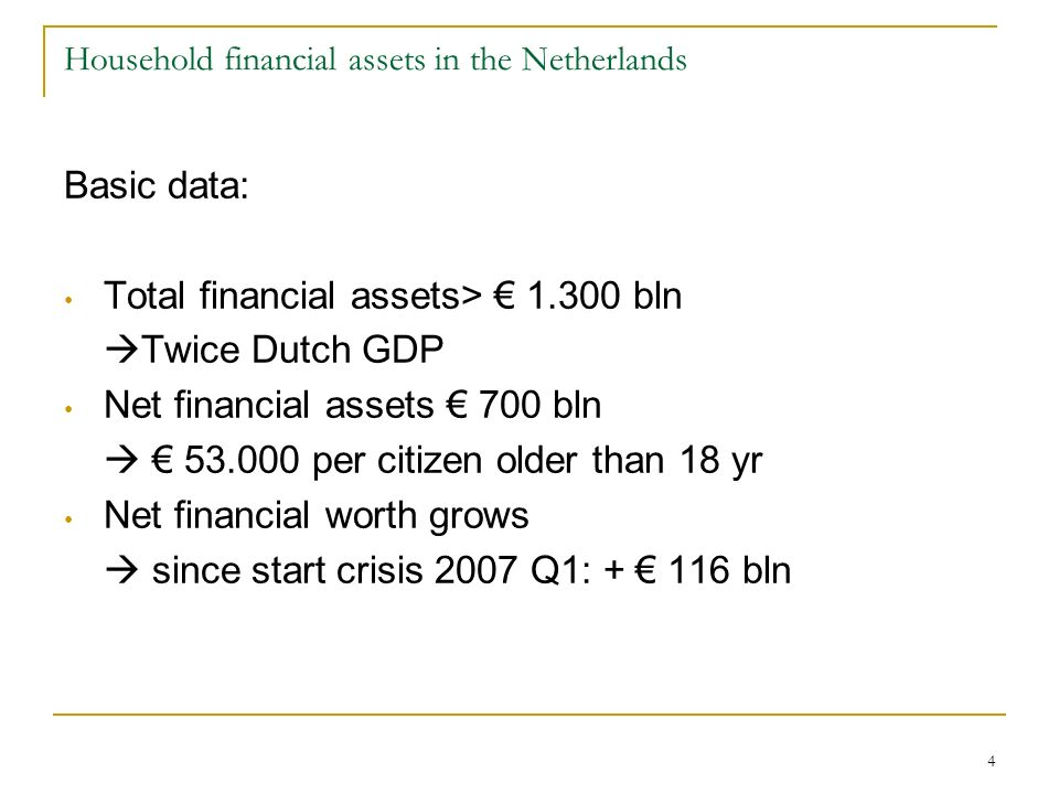 4 Basic data: Total financial assets> bln Twice Dutch GDP Net financial assets 700 bln per citizen older than 18 yr Net financial worth grows since start crisis 2007 Q1: bln