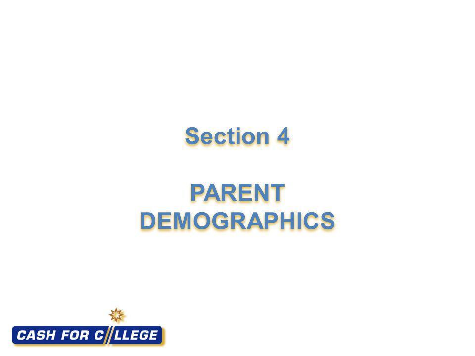 Section 4 PARENT DEMOGRAPHICS