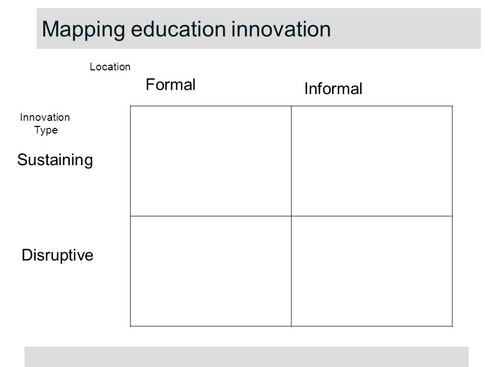 Formal Informal Sustaining Disruptive Location Innovation Type Mapping education innovation