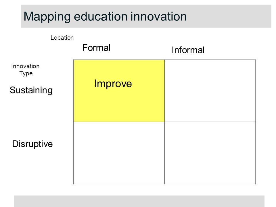 Improve Formal Informal Sustaining Disruptive Location Innovation Type Mapping education innovation