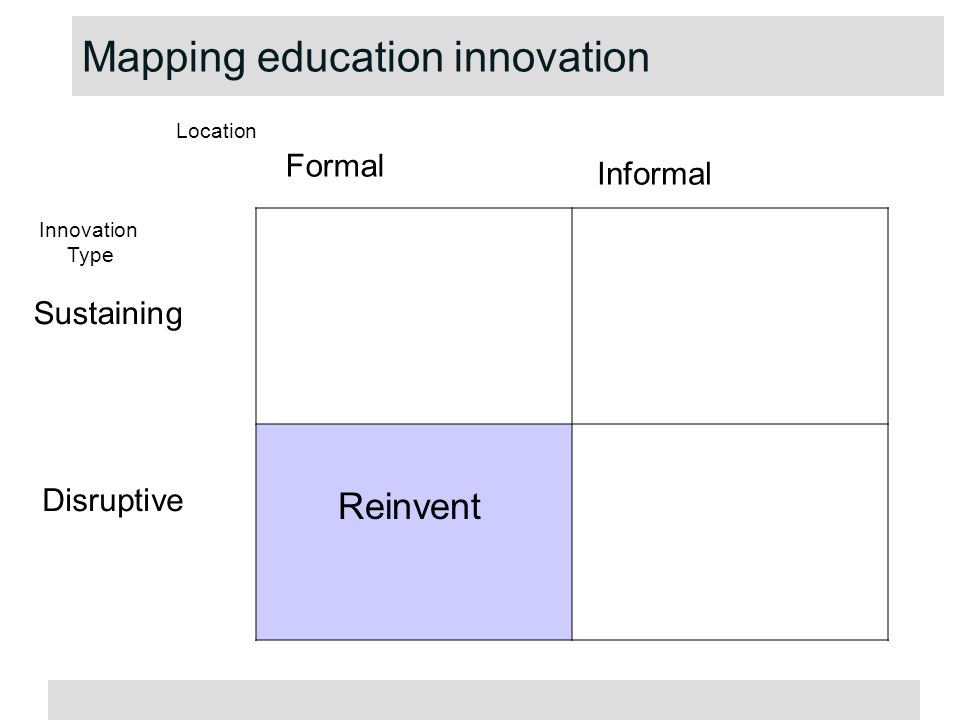 Reinvent Formal Informal Sustaining Disruptive Location Innovation Type Mapping education innovation