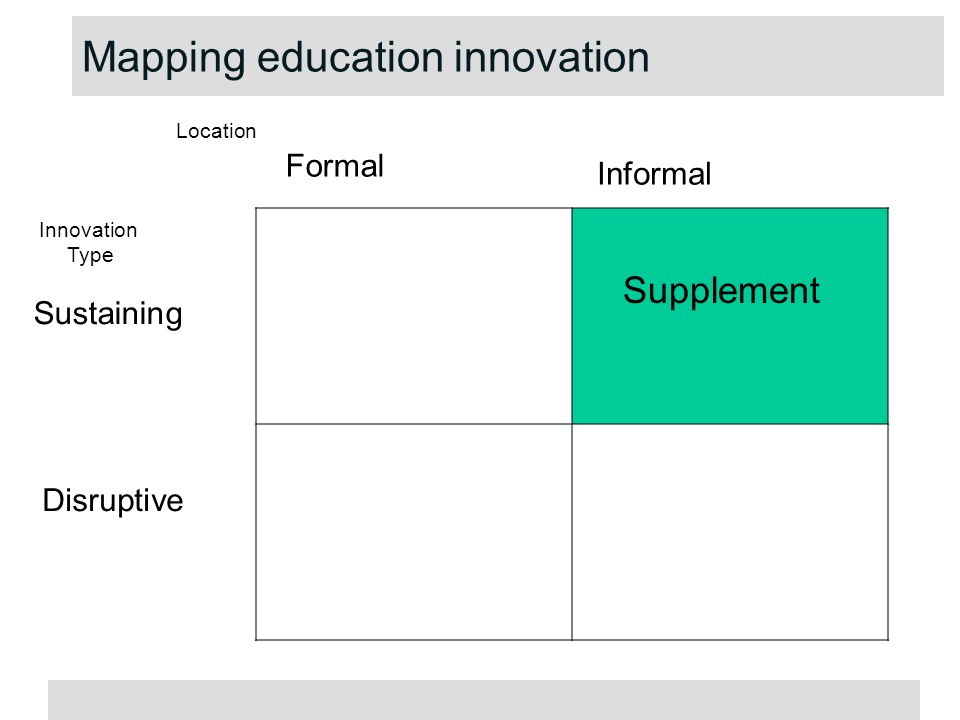 Supplement Formal Informal Sustaining Disruptive Location Innovation Type Mapping education innovation