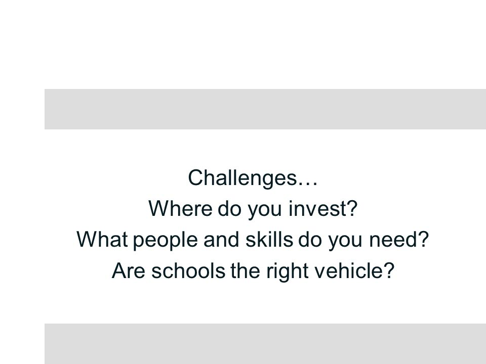 Challenges… Where do you invest? What people and skills do you need? Are schools the right vehicle?