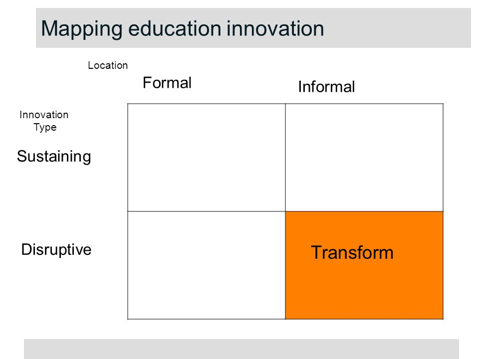 Transform Formal Informal Sustaining Disruptive Location Innovation Type Mapping education innovation