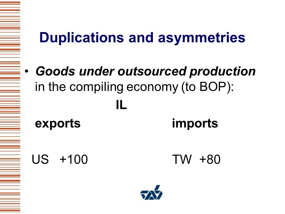 Duplications and asymmetries Goods under outsourced production in the compiling economy (to BOP): IL exports imports US +100 TW +80