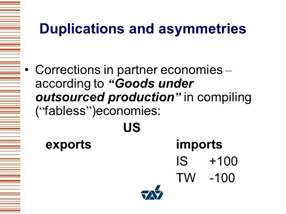 Duplications and asymmetries Corrections in partner economies – according to Goods under outsourced production in compiling ( fabless )economies: US e