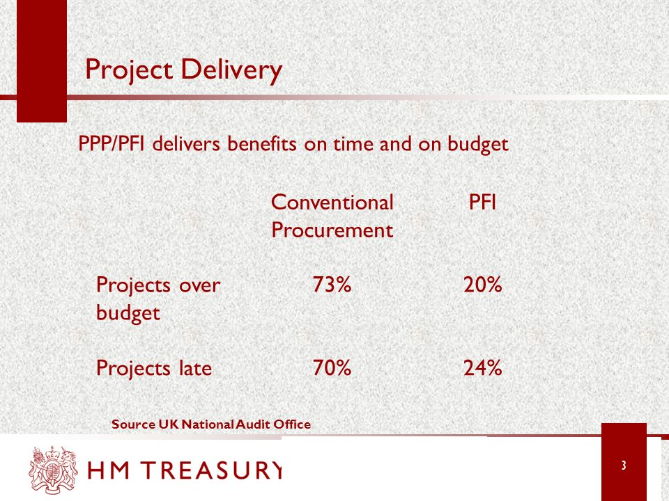 2 PFI has been effective procurement tool 2006 was biggest year so far for the value of deals signed: closure of a small number of big deals progress