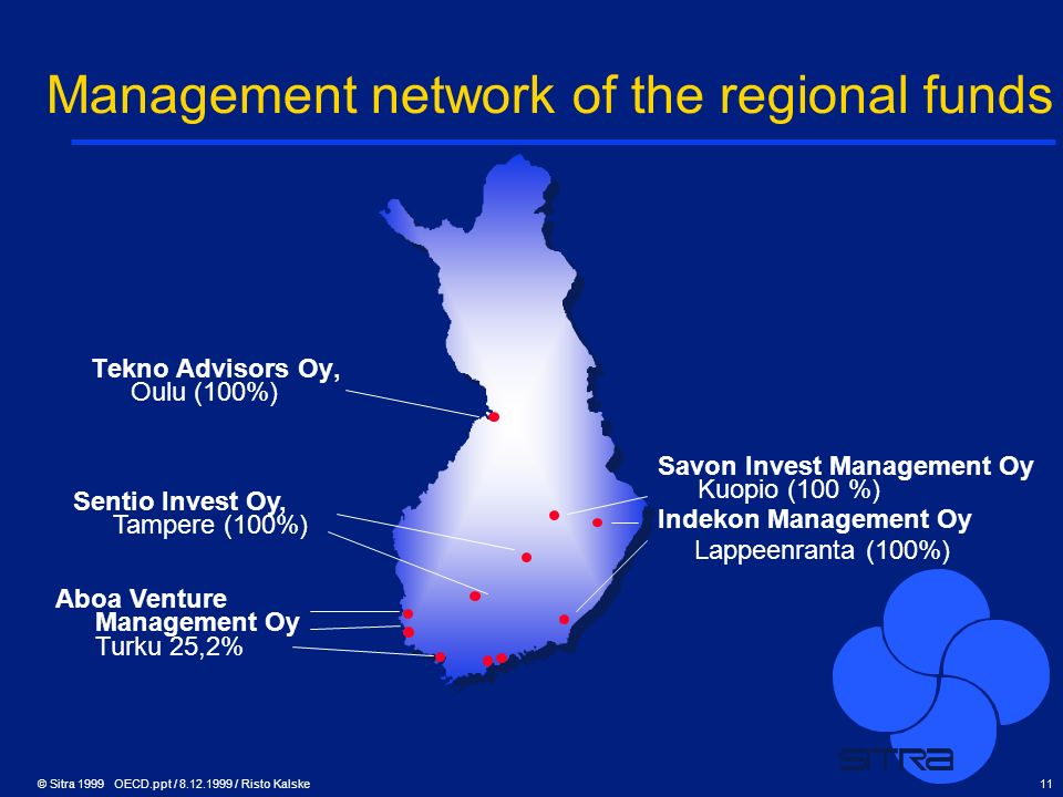 © Sitra 1999 OECD.ppt / 8.12.1999 / Risto Kalske11 Management network of the regional funds Tekno Advisors Oy, Oulu (100%) Sentio Invest Oy, Tampere (