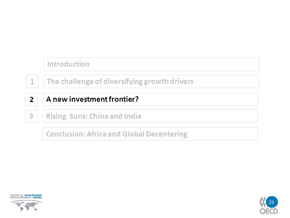 The challenge of diversifying growth drivers 1 A new investment frontier.